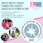 UBCF is a guidestar platinum charity! UBCF hopes to help patients