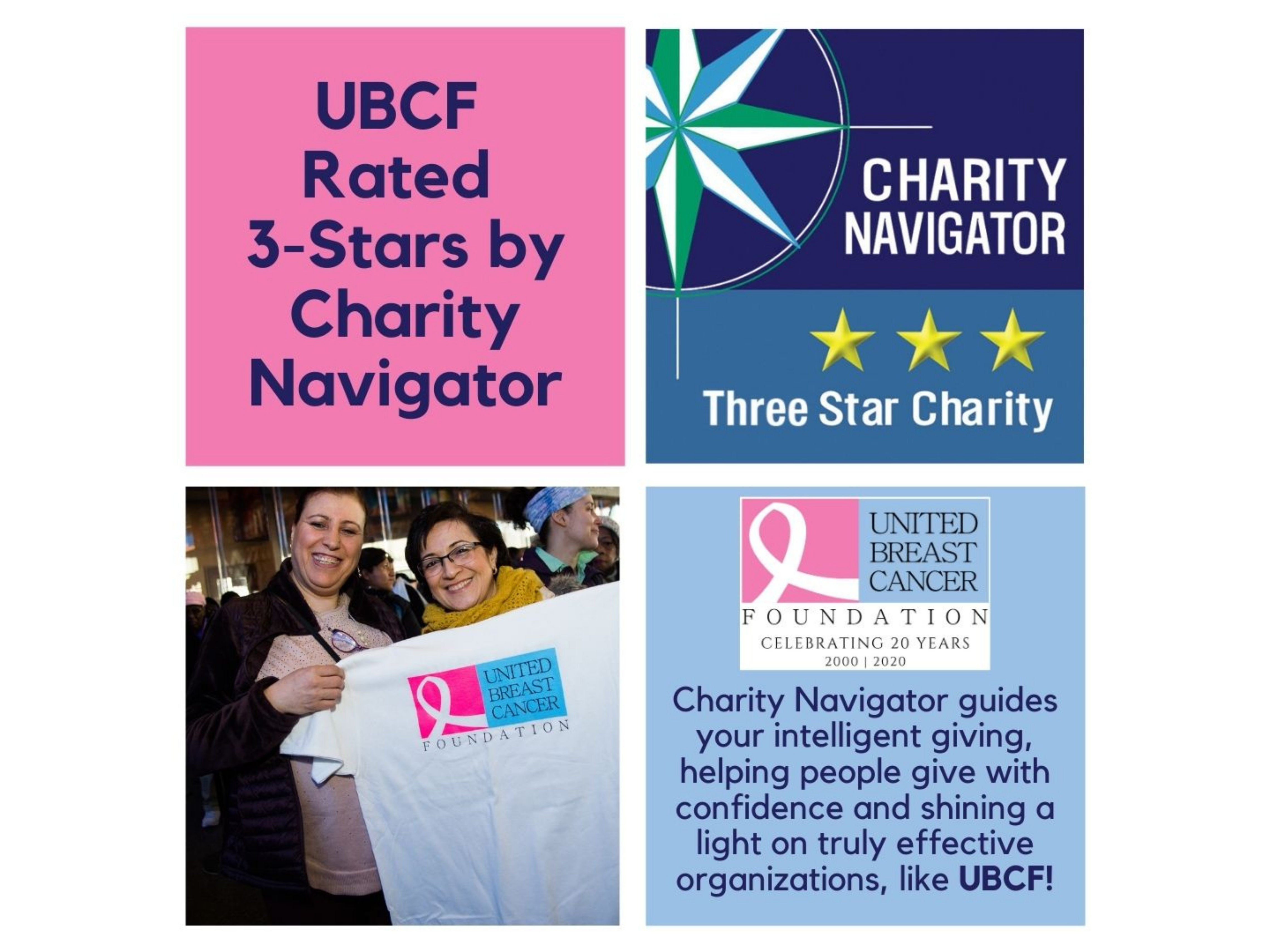 UBCF Charity Navigator 3-Star Rating
