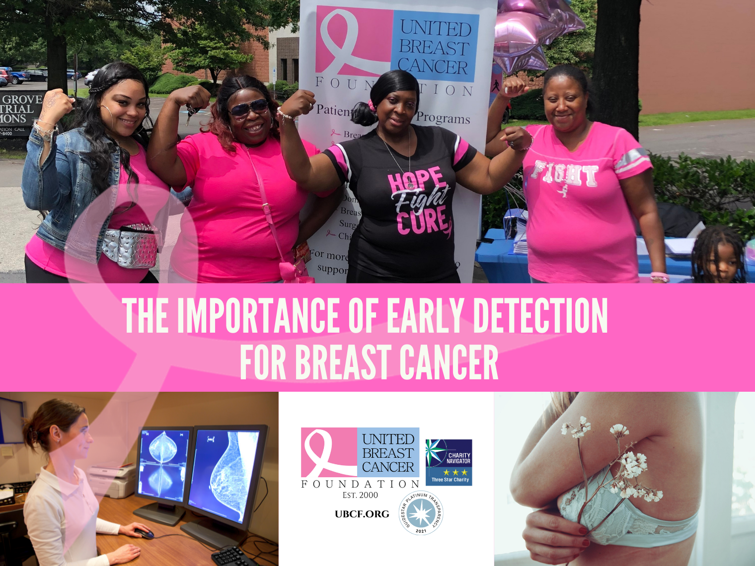 The importance of early detection